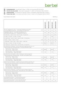 Produktdatenblatt berbel Füfterbaustein BLB FL FLE