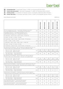 Produktdatenblatt berbel Kopffreihaube Formline BKH FO
