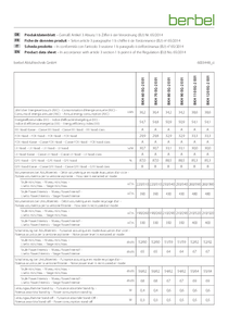 Produktdatenblatt berbel Kopffreihaube Ergoline 2 BKH EG-2