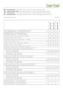 Produktdatenblatt berbel Einbauhaube Firstline BEH 60|80|90 FL