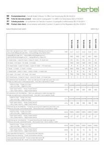 Produktdatenblatt berbel Wandhaube Blockline BWH BL