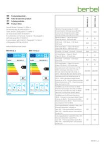 Produktdatenblatt berbel Kopffreihaube Glassline BKH 90/110 GL