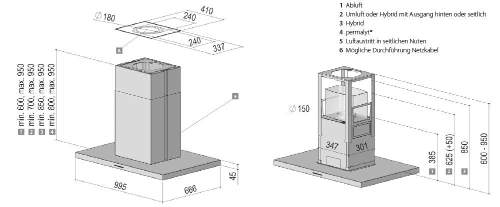 berbel smartline bih 90 st inselhaube breite 90 cm der kleine. Black Bedroom Furniture Sets. Home Design Ideas